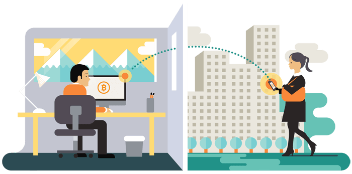 Crypto Payment Gateway Open Source At A Glance